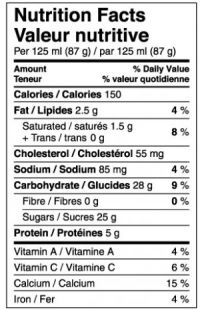 Strawberry Nutrition Table