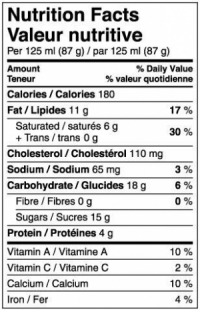 Mint Chocolate Chip Nutrition Table