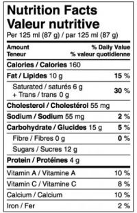 Vanilla Chocolate Chip Nutrition Table